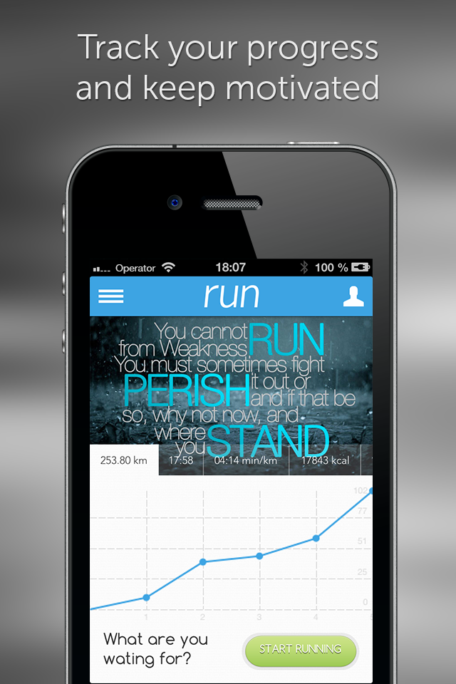 Run - Motivation, Performance, Progress